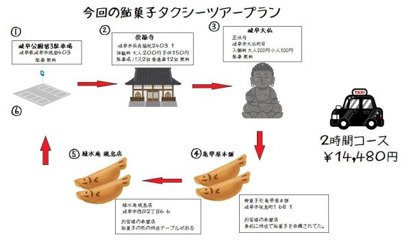 鮎菓子タクシーツアープラン